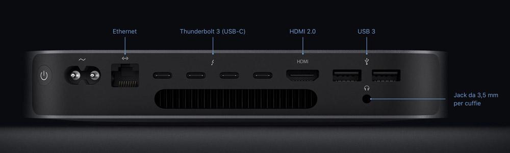 Mac Mini Porte e Connettività