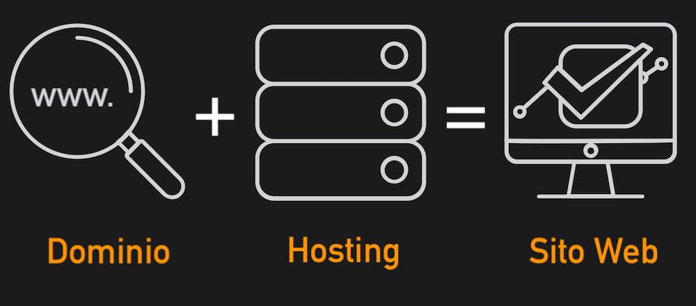 Sito Web come funziona